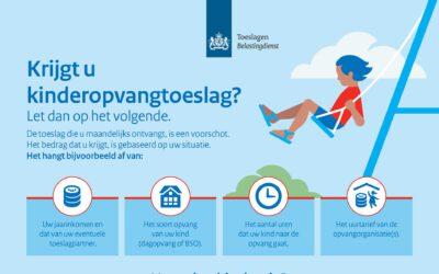 Belastingdienst Toeslagen start campagne 'Geef wijzigingen kinderopvangtoeslag tijdig door'